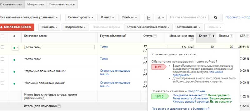 Слив с Google Adwords на Титан Гель